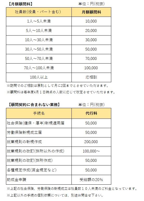 人事労務手続の価格表